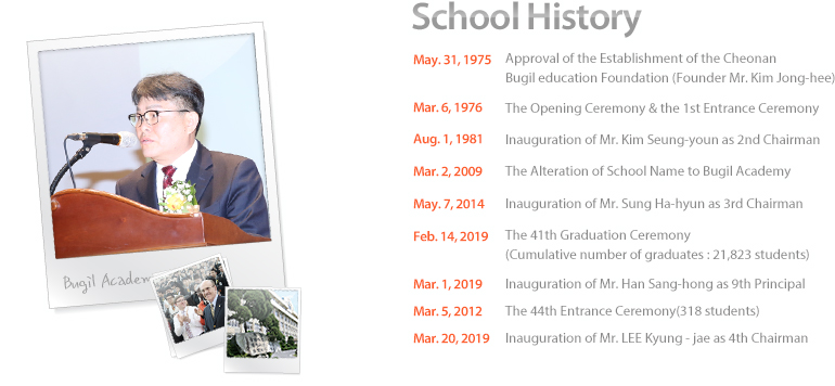 School History.May 31, 1975:Approval of the Establishment of the Cheonan Bugil education Foundation (Founder Mr. Kim Jong-hee).Mar. 6, 1976:The Opening Ceremony & the 1st Entrance Ceremony.Aug. 1, 1981: Inauguration of Mr. Kim Seung-youn as 2nd Chairman.Mar. 2, 2009: The Alteration of School Name to Bugil Academy.Jul. 31, 2009: Designated as Self-Regulatory Private School.Sep. 1, 2011: Inauguration of Mr. Kang Ik-soo as 7th Principal.Feb. 8, 2012: The 34th Graduation Ceremony .(Cumulative number of  graduates : 19,478 students).Mar. 5, 2012: The 37th Entrance Ceremony (392 students)